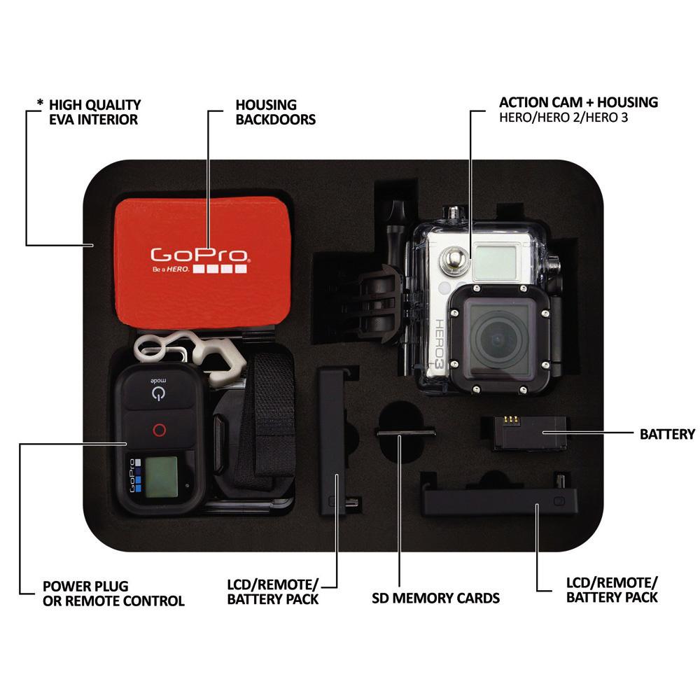 Http List Item Gopro Sjcam Xiaoyi Camera T1 Perfect Choice Bluetooth Portable Speaker Original Dengan Jam Ala Hitam 574617230 02g 0 W St G