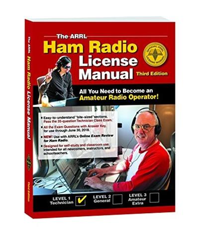 Amateur license list