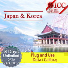 ◆ ICC◆【Japan Sim Card·5/7/8/12Days】Docomo/Softbank❤Plug and Use❤4G LTE + Unlimited data❤