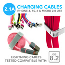 Micro LED USB Lightning iPhone 5S 4S 6 PLUS iPad AIR 2 MINI Remax Speedy Cable Chargers Samsung GALAXY S3 S4 S5 S6 NOTE 2 3 4 XIAOMI REDMI