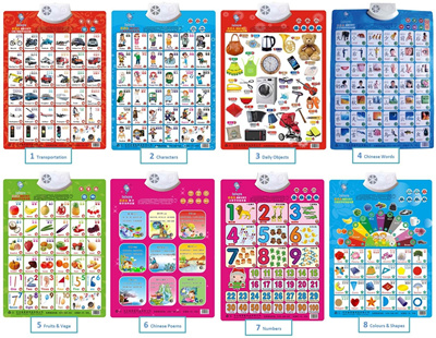 Qoo10 - *19 Apr 2017* Brand New Learning Charts /Posters That ...