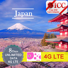 ◆ ICC◆【Japan Sim Card ·8 Days】●Docomo❤ Unlimited 4G/LTE data (Package B) ❤ 4G LTE +  Unlimited Data