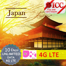 ◆ ICC◆【Japan Sim Card· 10 Days】●New●❤ Unlimited 4G/LTE data (Package B) ❤ 4G LTE + Unlimited data