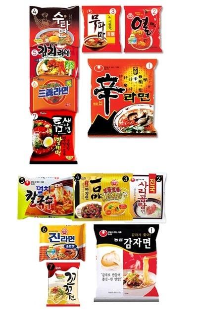 【韓国食品・韓国ラーメン】 ■辛い、さっぱりラーメン14種28個セット■の画像