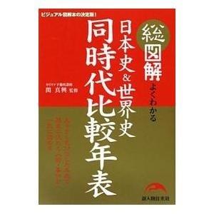 総図解よくわかる日本史&世界史同時代比較年表|関真興/歴史・年表研究会|新人物往来社|送料無料