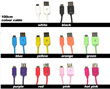 Micro USB Data Charger Cable for Samsung/HTC/Blackberry/etc.