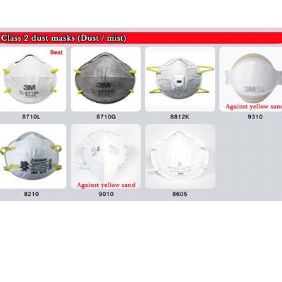 3m mask 9010