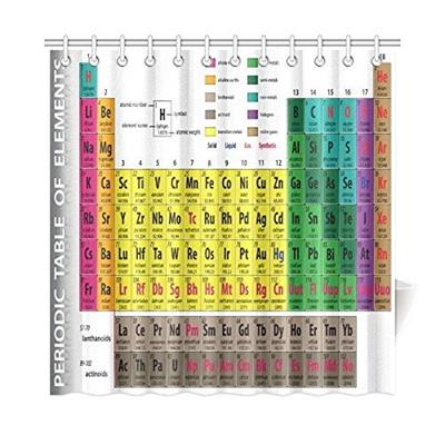 interestprint periodic table of elements chart chemistry design fabric shower curtain 72 x 72 inches - Periodic Table Fabric