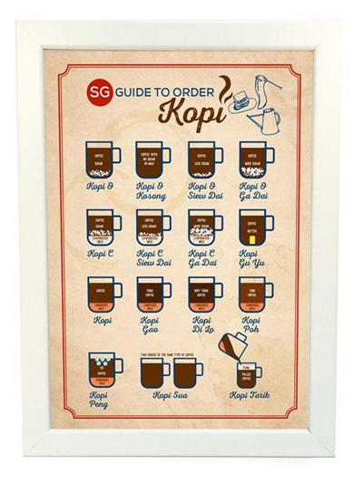 Qoo10 Kopi Poster Furniture Amp Deco