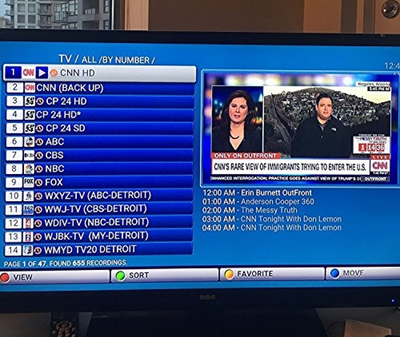 (Media Solutions USA) GET 3 MONTHS IPTV SUBSCRIPTION/SERVICE IF YOU HAVE A  MAG 254/ANDROID BOX-