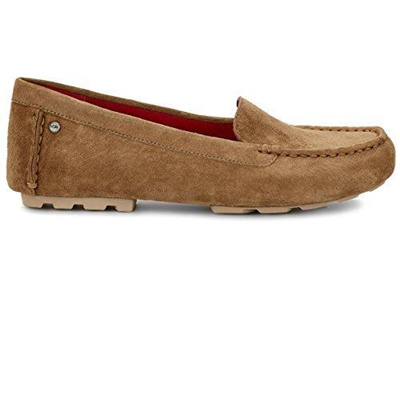 9b8b691047c Qoo10 - (UGG) Women s Flats DIRECT FROM USA UGG Australia Women s Milana  Loafe...   Shoes