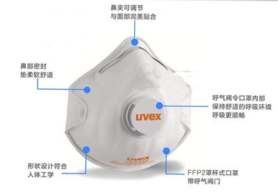 2210 Ffp2 Efficiency Haze Uvex 8210 Better 3m Dust Flu Respirator Masks 11381 N95