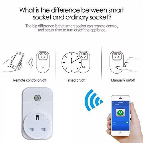スマートWiFi電話APPリモートコントロールタイマースイッチ電源ソケットアウトレットSW1ソケット(米国/ EU / AU /英国)