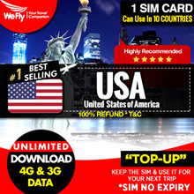 NEW: USA Sim card ( ATT / T-mobile) : 10/15 days unlimited data 4G LTE