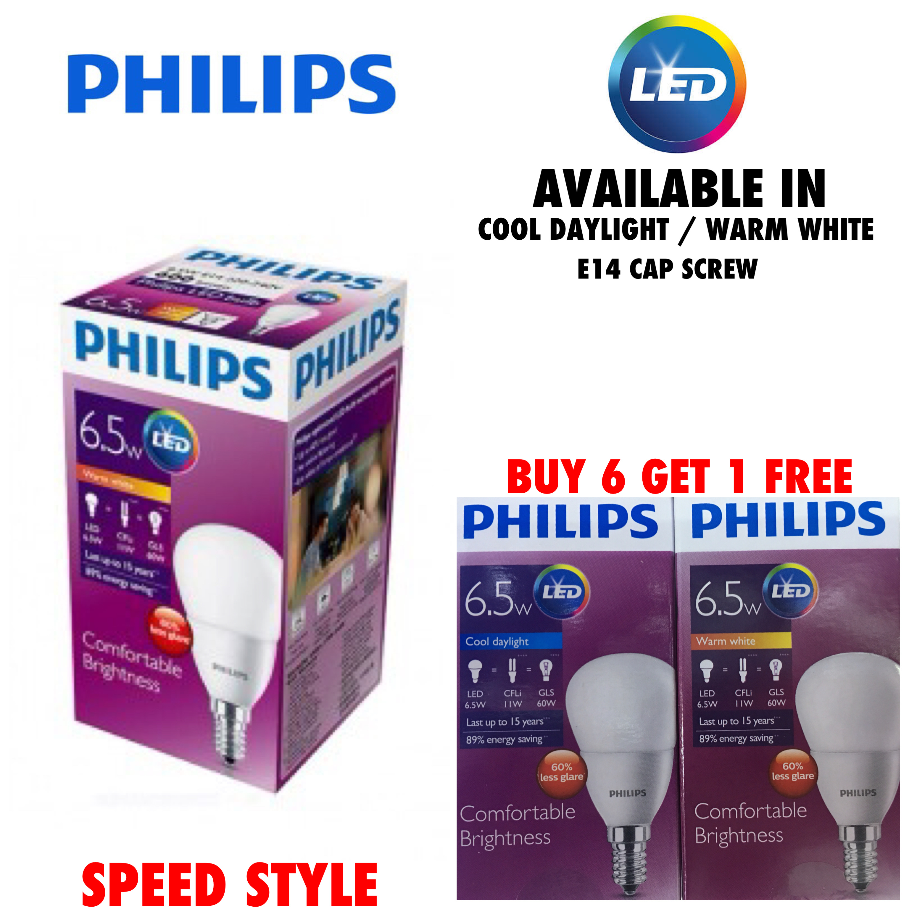 actual size with philips e14 led. actual size with philips e14 led .
