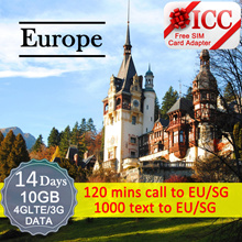 ◆ ICC◆【Europe Sim Card·14 Days】10GB 4GLTE Data+ 120 mins IDD Call (Including Singapore!) + 1000 Text