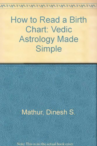 How to Read a Birth Chart: Vedic Astrology Made Simple