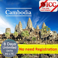 ◆ ICC◆【Cambodia Sim Card·7/8 Days】❤5GB 4G/3G data + Local Call *❤ Unlimited 8 days data❤Plug and Use