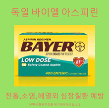 Aspirin to lower blood levels of analgesia and fever