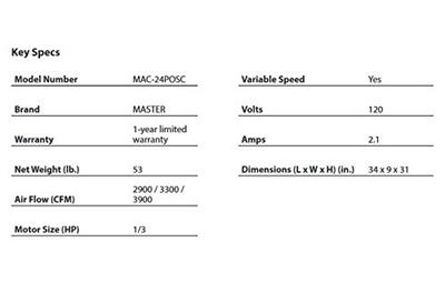Master Professional High Velocity Oscillating Pedestal Fan, 24-inch, 3  Speed, 3,900 CFM, OSHA Compli