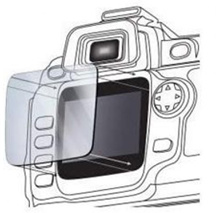 LCD Screen Protector For Sony Camera
