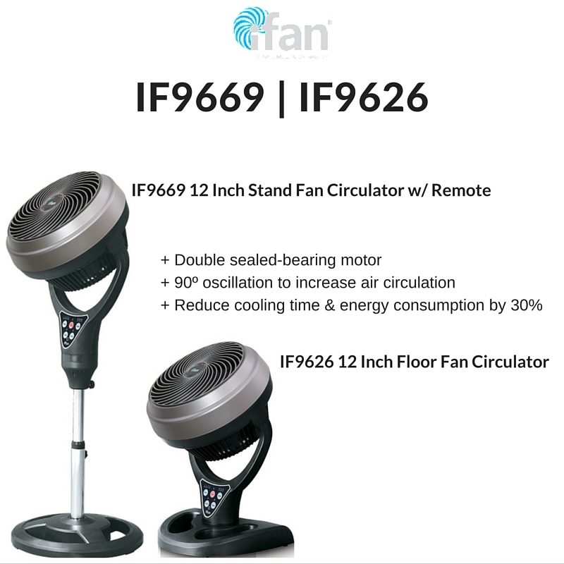 SELFFIX COUPON【iFan】 IF9669 12 Inch Stand Fan with Remote | IF9626 12 Inch  Floor Fan Circulator