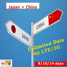 China +Japan Sim card [NTT DoCoMo] : 4GLTE + Unlimited DATA 8/10/14 days*