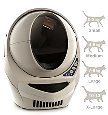 Litter Robot III Open Air - Automated Cat Litter Box