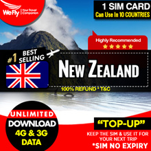 New Zealand sim card ( Telecom New Zealand Network):Unlimited 4G data .Best network in NZ