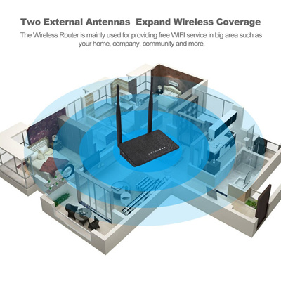 WD-608U 300Mbps Wireless WiFi Router Repeater Access Point Range Extender  802 11N Dual Antennas Blac