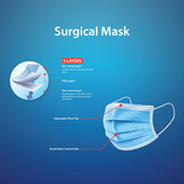 Disposable 3 Layered Surgical Mask