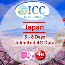 ◆ ICC◆【Japan Sim Card ·5-15 Days】●Docomo❤ Unlimited 4G/LTE data (Package B) ❤ 4G LTE +  Unlimited