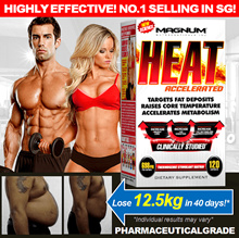 【Accelerates Weight Loss】Award Winning Brand! Pharmaceutical Grade Fat Burner for Men N Women.