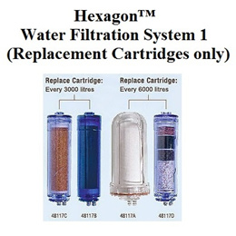 Hexagon™ Water Filtration System 1 (Replacement Cartridges only)