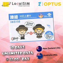 【Australia NZ—10days】 ◆ 4G Unlimited Data ◆ Cash+Carry Bugis/Bedok/Nex/Clementi/Northpoint/PlazaSing