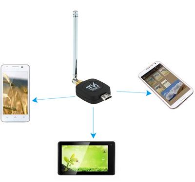Mini Smart TV Stick Dongle Portable Micro USB DVB-T HD TV Tuner Receiver  for Samsung galaxy Note 5 4 S6 7 Edge Plus LG V10 xiaomi 4 5 HTC M8 9  Android