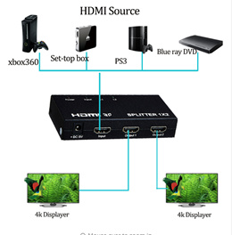 HDMI 1x2 Splitter Projects HDMI on 2 Devices Concurrently - Support UHD 4Kx2K 3D