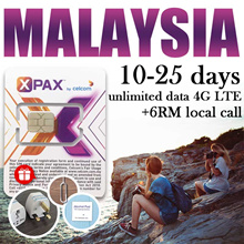 *Malaysia sim card ❤ lowest price*10-25 days unlimited data 4GLTE+6RM local call