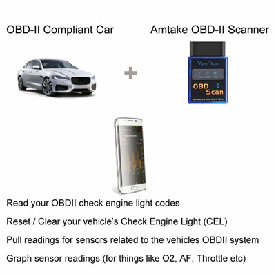Amtake Bluetooth OBD2 Diagnostic Scan Tool,Car Scanner Check Car Engine  Code Reader for Android Devi