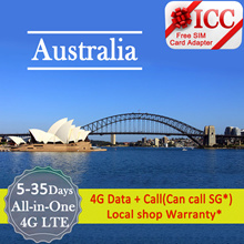 ◆ ICC◆【Australia Sim Card 】❤ 4GLTE+Call*/SMS❤Up to 55GB 4GLTE data❤Unlimited data(Plan D)❤
