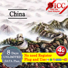 ◆ ICC◆【China 8/10/15/30 Sim Card】4GLTE+Unlimited Data+Call *❤ Support Google / Whatsapp/ FB