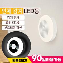 Smart human body detection LED wireless sensor etc.